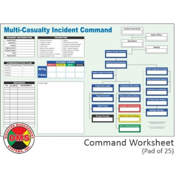 13 Position Rapid Response Kit
