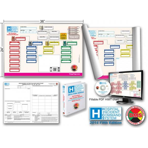 HICS 2014 Command Board Dry Erase for Small-Medium Hospitals