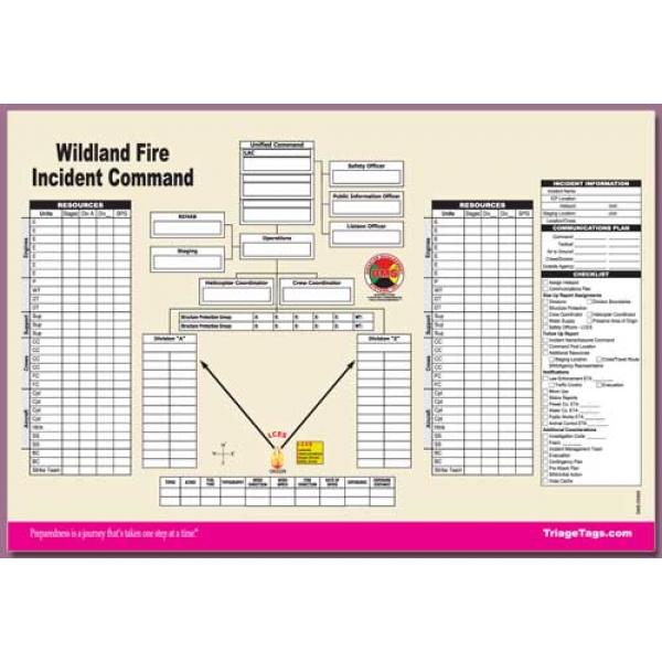 Wildland Fire Incident Command Worksheet Pad