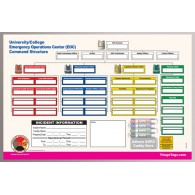 EOC Dry Erase Command Board for Universities/Colleges