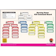 Nursing Home ICS - NICS Dry Erase Command Board