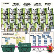 HSEEP Kit* (Homeland Security Exercise & Evaluation Program)