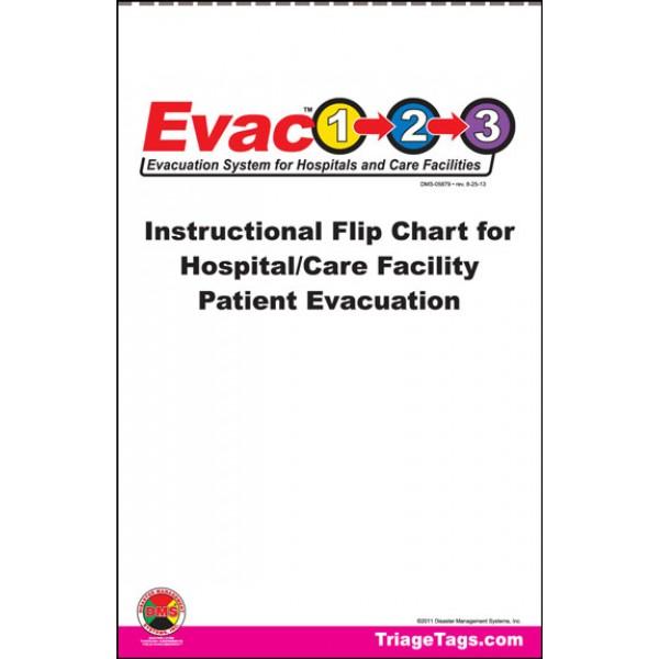 Evac123® Instructional Flip Chart Hospital_Skilled Nursing Facility Evacuation