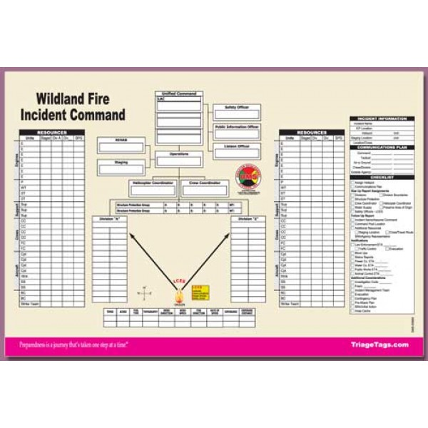 Wildland Fire Incident Command Worksheet Pad