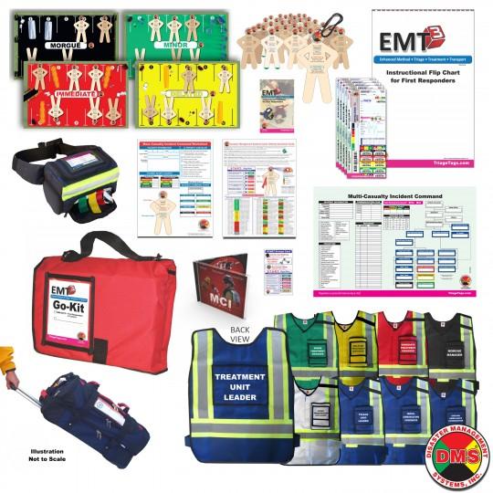 MCI Ready + Vests Triage Training Kit