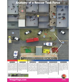 Anatomy of a Rescue Task Force Poster