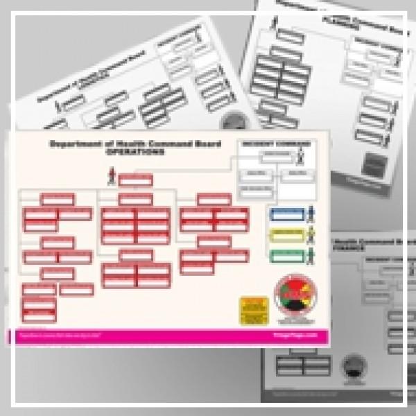 Custom Command Boards