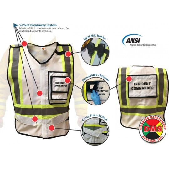 Dynamic Vests with Placards