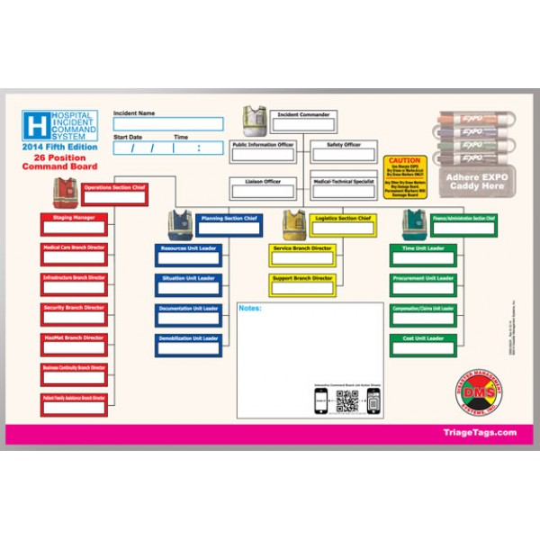 HICS 2014 Command Board Dry Erase for Small-Medium Hospitals