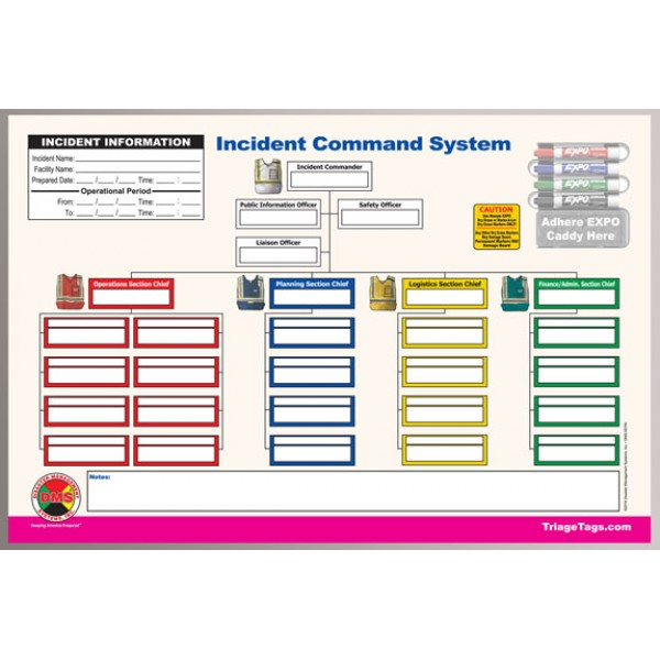 ICS Dry Erase Command Board