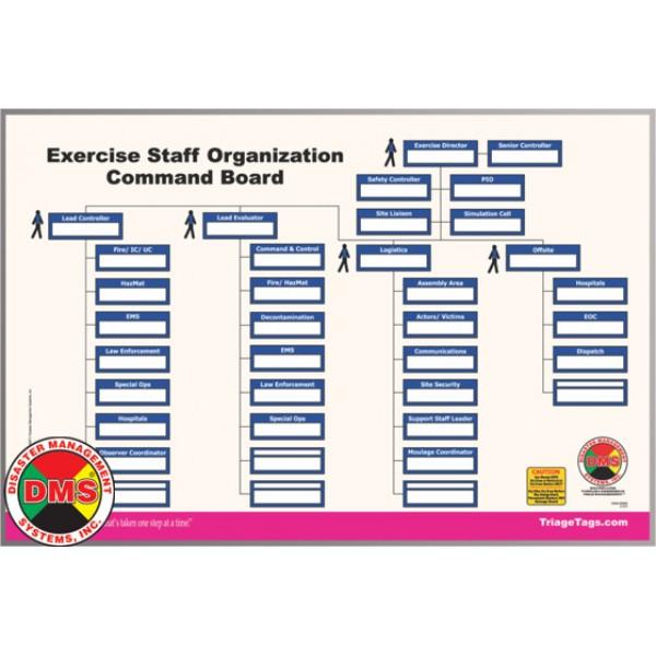 HSEEP Kit (Homeland Security Exercise & Evaluation Program)