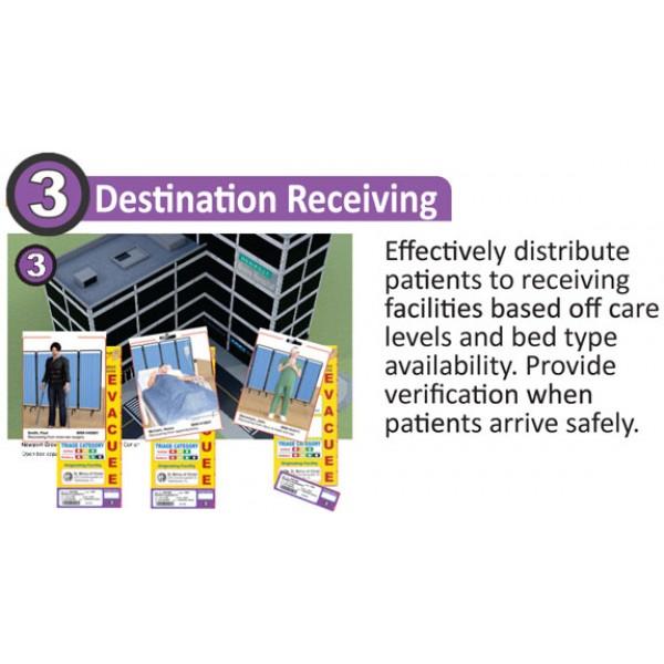 Evac123 Tabletop Training for Hospital-Care Facility Evacuation