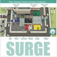 SURGE Tabletop Training for Hospitals