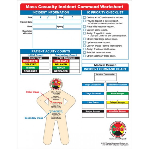 mass casualty incident command worksheet pad. Black Bedroom Furniture Sets. Home Design Ideas