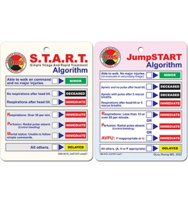 START/JumpSTART Large Algorithm Cards