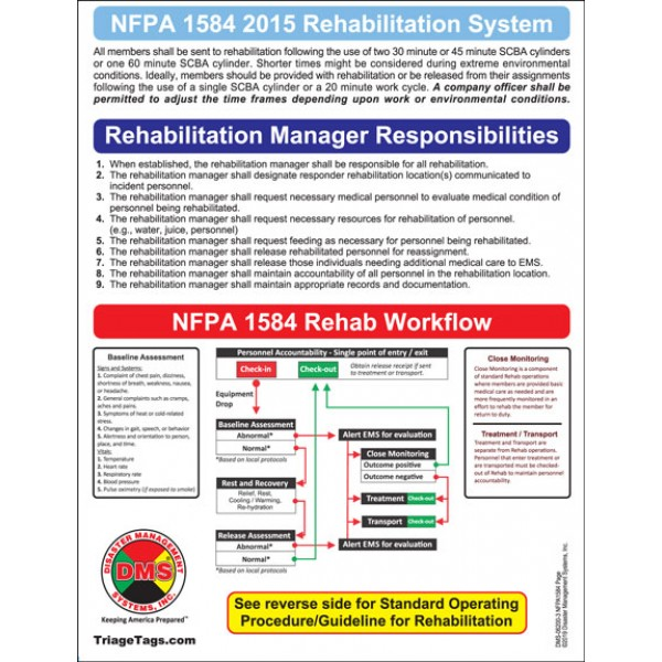 Firefighter REHAB Accountability System