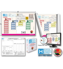 HICS 2014 Command Board Deluxe Toolkit - 26 Position for Smaller Hospitals