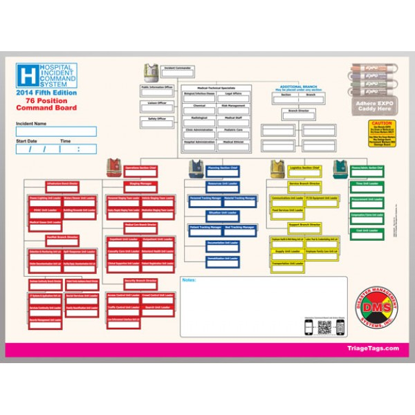 HICS 2014 Command Board Deluxe Toolkit - 76 Pos for Large Hospitals
