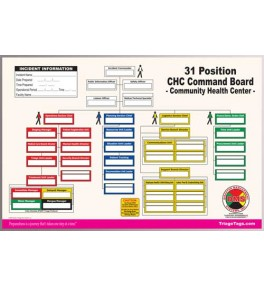 Community Health Center (CHC) Dry Erase Command Board