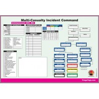 Multi-Casualty Incident Command Worksheet Pad