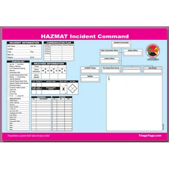Multi-Hazard Incident Command Worksheet Kit