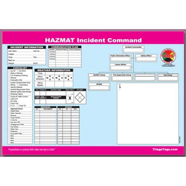 HAZMAT Incident Command Worksheet Pad