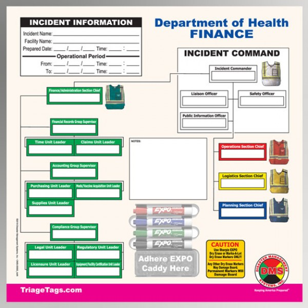 Department of Health Command Board Set