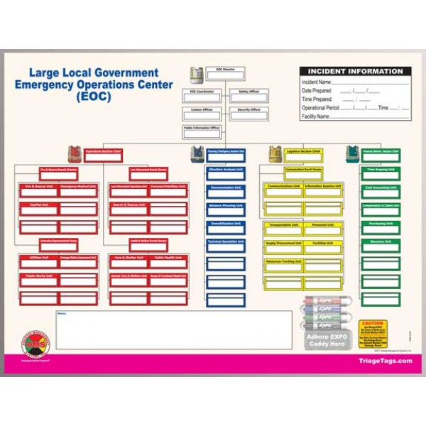 EOC Dry Erase Command Board for Large Local Government