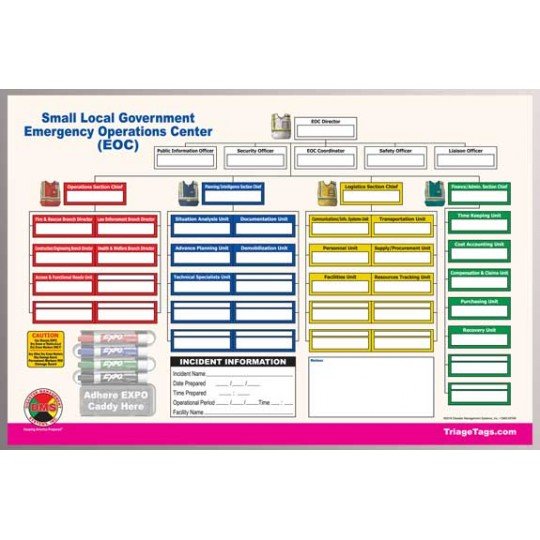EOC Dry Erase Command Board for Small Local Government