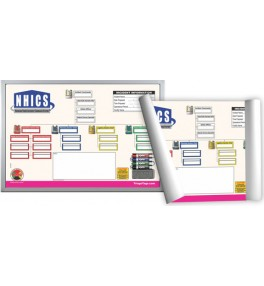 NHICS - Nursing Home Dry Erase Incident Command Board