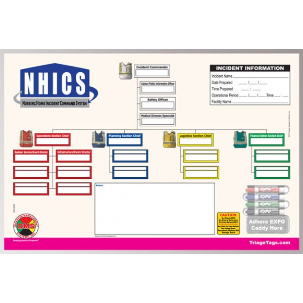 NHICS - Nursing Home Incident Dry Erase Command Board