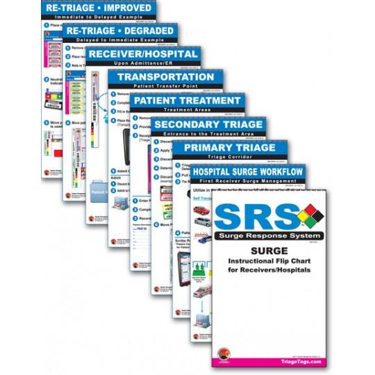 SRS™ - Surge Response System Instructional Flip Chart Hospitals