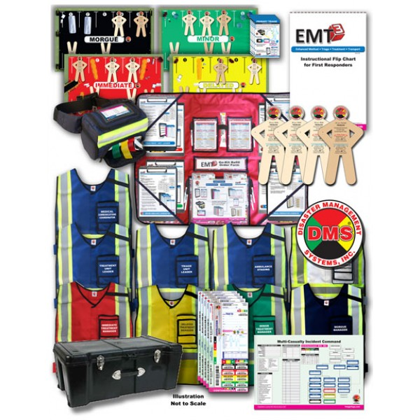 MCI Tabletop Training Kit Optimized for EMT3™
